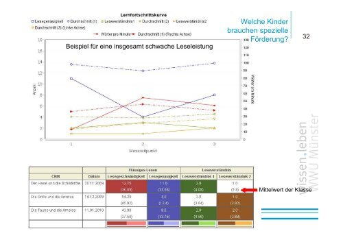 Download der Folien zum Workshop (pdf, 734 KB - Stiftung Partner ...