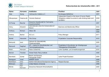 Referentenliste der Arbeitstreffen 2004 - Deutsches Global Compact ...