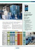 Mit Hochdruck zum Erfolg - Elektron AG - Seite 7