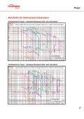 PLEUGER® Unterwassermotorpumpen - Flowserve Corporation - Seite 3