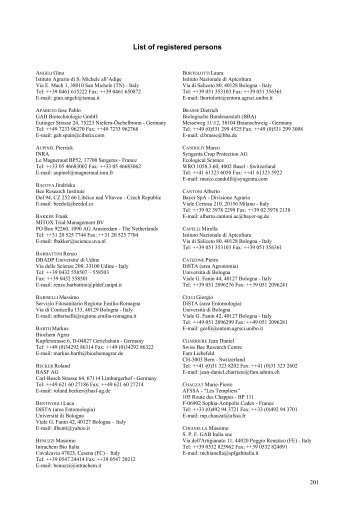 List of registered persons. - Bulletin of insectology