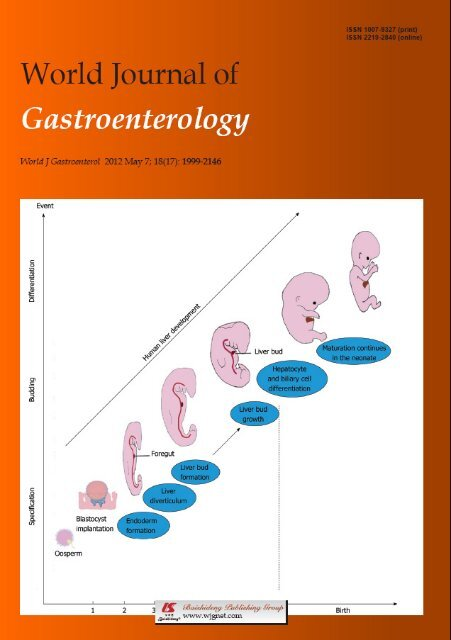 Idiopathic sclerosing encapsulating peritonitis: Abdominal