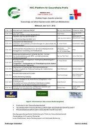 Forum 2012 Tabelle END 3WEB - KKC