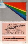 Aspectos físicos de la luz - FAU - Page 3