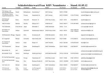 Anschriften derSchiedsrichterwarte Region Mitte V ... - KHV Steinburg