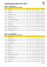 Tabellenstände Saison 2011/2012 - TSV Alemannia Zähringen