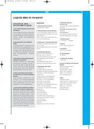 Logistik MBA im Vergleich - MBA, Supply Chain Management, SCM ...