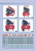 piston compressors - Grupo Genser - Page 7