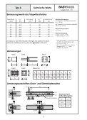 TAC-12 HP - Basys AG - Seite 6