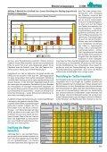 Klinische Leistungsgruppen - Seite 4
