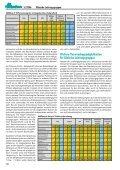 Klinische Leistungsgruppen - Seite 5