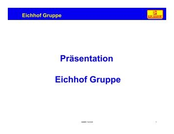 Präsentation Gruppe aktuelle Version - Eichhof