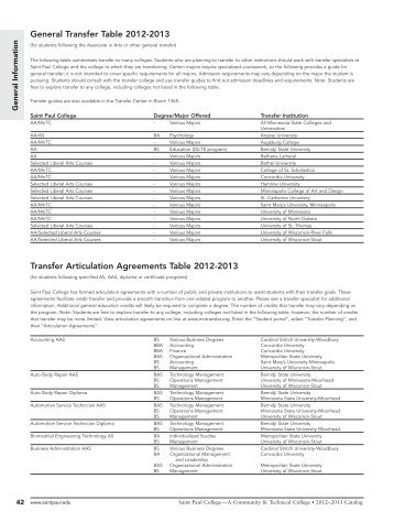Articulation Agreement Linking MccS Aas In    Transfer Credit