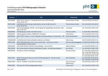 Fortbildungsangebot PHT-Bildungsregion Unterland ...