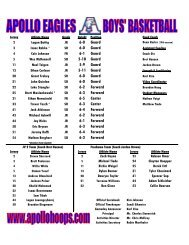 2012-13 Roster