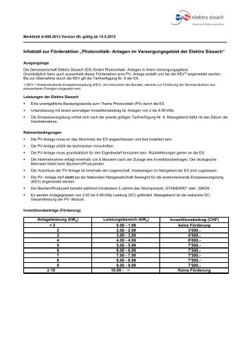 Förderung von Photovoltaik-Anlagen Elektra Sissach (Tel 061