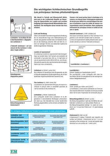 Die wichtigsten lichttechnischen Grundbegriffe ... - Elektro-Material AG