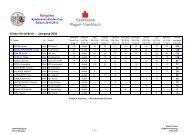 Cup Wertung 2011/2012 - Skiverband Bayerwald
