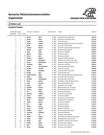 2007 Rangliste nach Zeiten (PDF) - MSM