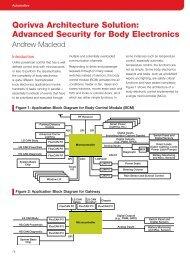 Qorivva Architecture Solution - Freescale Semiconductor