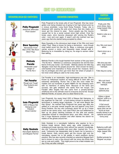 LIST OF CHARACTERS - Murder Mystery Party Game