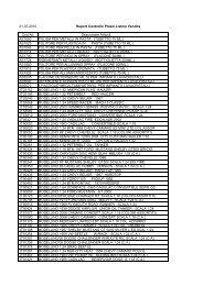 UFI U2321600 Filtri