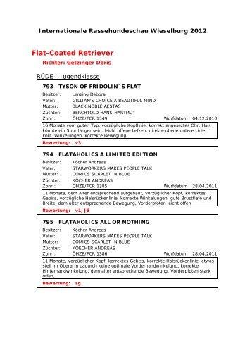 Ergebnisse Flat Coated Retriever - Österreichischer Retriever Club