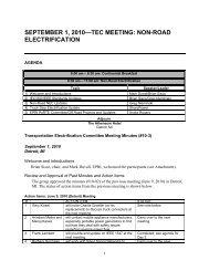 TEC Minutes - Electric Power Research Institute - EPRI