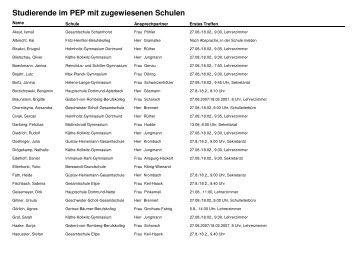 Studierende im PEP mit zugewiesenen Schulen