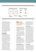 Synsfejl: Astigmatisme og anisometropi - Page 4