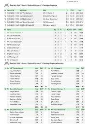 Sportjahr 2006 / Herren / Regionalliga Nord / 3. Spieltag ... - HKBV
