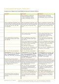 Angebot für Privatkunden - AJ Walker - Seite 3