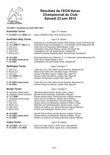 ECN Aarau (CAC) / championnat du club, samedi 23
