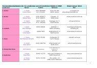 Kreisvorsitzende (Stand Jan. 2013) - Landesverband der ...