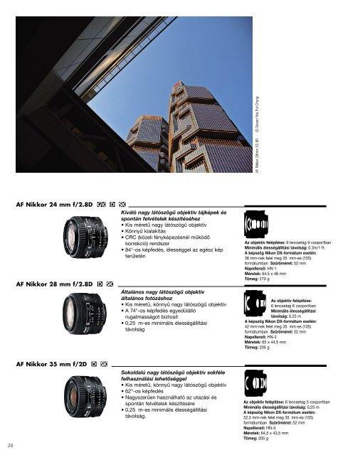 NIKKOR OBJEKTÍVEK - Nikon Europe