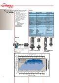 Feststoffpumpen - Flowserve Corporation - Seite 6