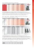ZANDER-Filterelemente - Seite 7