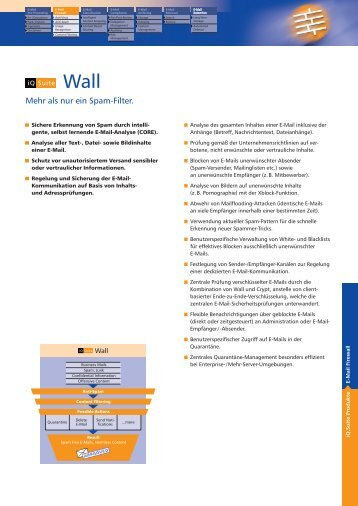 iq.suite Wall Anti-Spam Produktflyer