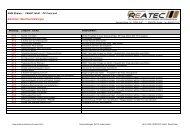 Meldung: Ursache / Grund: Massnahmen: ANDI Stratos / FANUC 18i ...