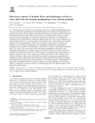 Short-term response of methane fluxes and methanogen activity to ...