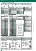 Schellen kompakt Local solutions for individual ... - Kohler GmbH - Seite 5