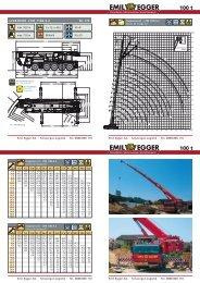 ltm-1100_ete_s1 Kopie - Emil Egger AG