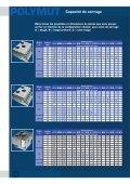 POLYMUT Le système unique de serrage Modulable - Evard Précision - Page 6