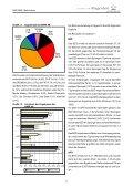 Nationalratswahl 2008 - ohne Wahlkarten - Klagenfurt - Seite 7
