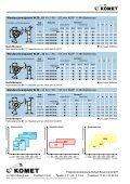 Info V464 Bohrkrone mit ABS Anbindung - Komet Group - Seite 4