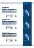 TYPE - EM Technische Spezifizierungen - Page 3