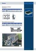 TYPE - EM Technische Spezifizierungen - Page 5
