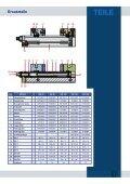TYPE - EM Technische Spezifizierungen - Page 7