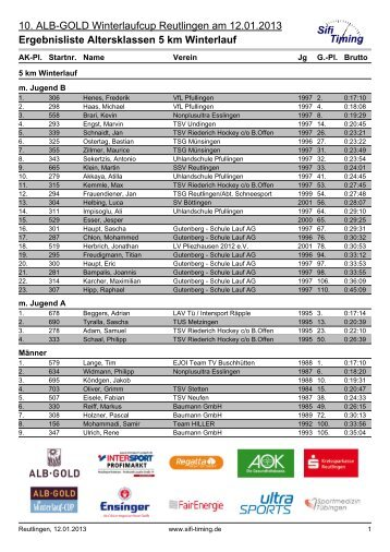 10. ALB-GOLD Winterlaufcup Reutlingen am ... - LV Pliezhausen
