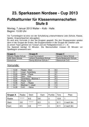 Schulturnier 8. Klassen - Bremer Fußball-Verband